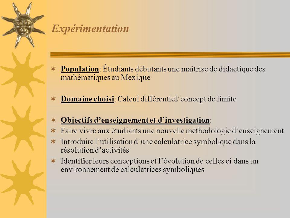 Expérimentation  Population: Étudiants débutants une maîtrise de didactique des mathématiques au Mexique  Domaine choisi: Calcul différentiel/ conce