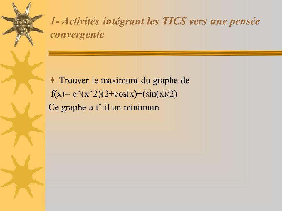 1- Activités intégrant les TICS vers une pensée convergente  Trouver le maximum du graphe de f(x)= e^(x^2)(2+cos(x)+(sin(x)/2) Ce graphe a t'-il un m
