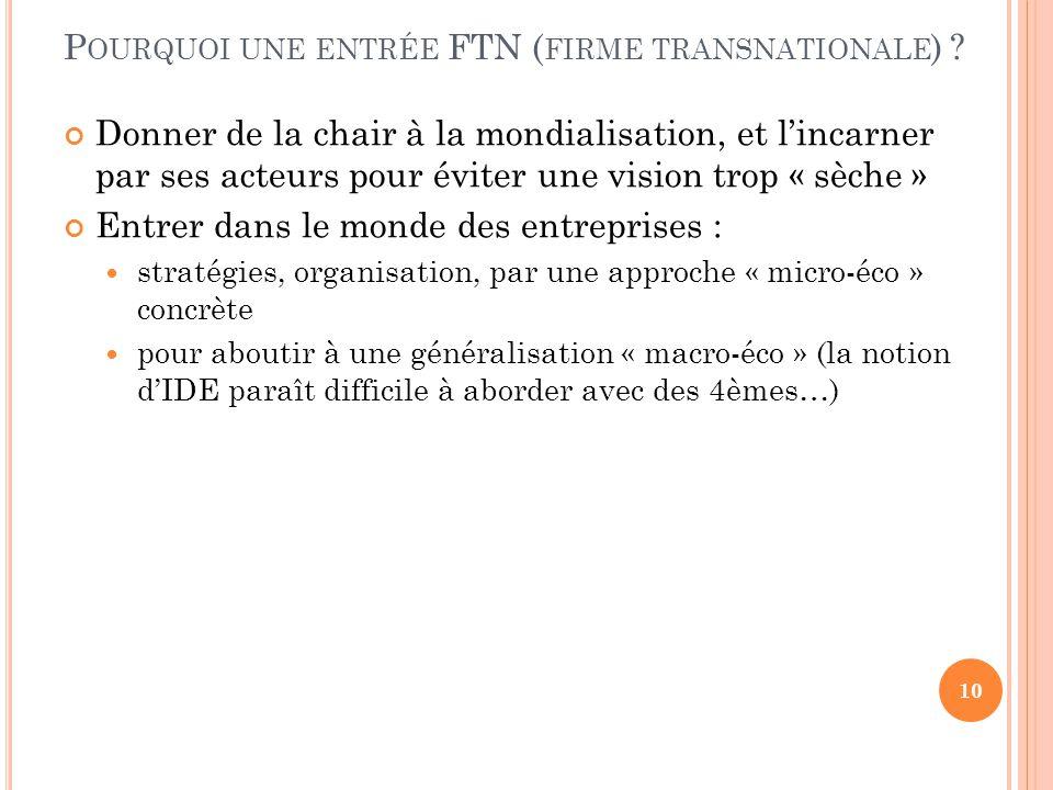 P OURQUOI UNE ENTRÉE FTN ( FIRME TRANSNATIONALE ) .