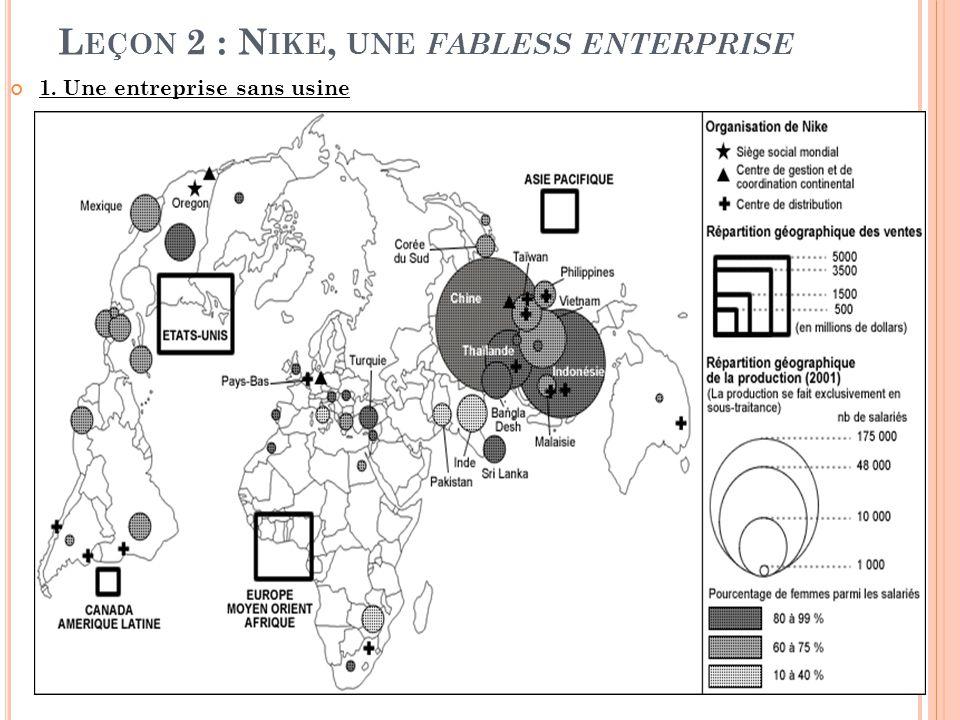 L EÇON 2 : N IKE, UNE FABLESS ENTERPRISE 1. Une entreprise sans usine 16