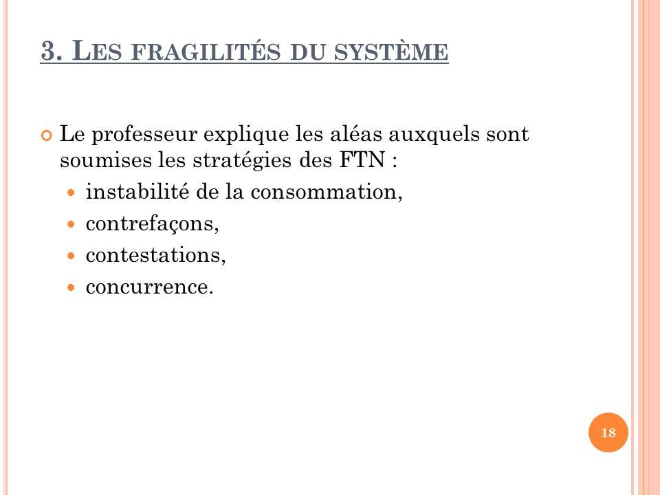 3. L ES FRAGILITÉS DU SYSTÈME Le professeur explique les aléas auxquels sont soumises les stratégies des FTN : instabilité de la consommation, contref