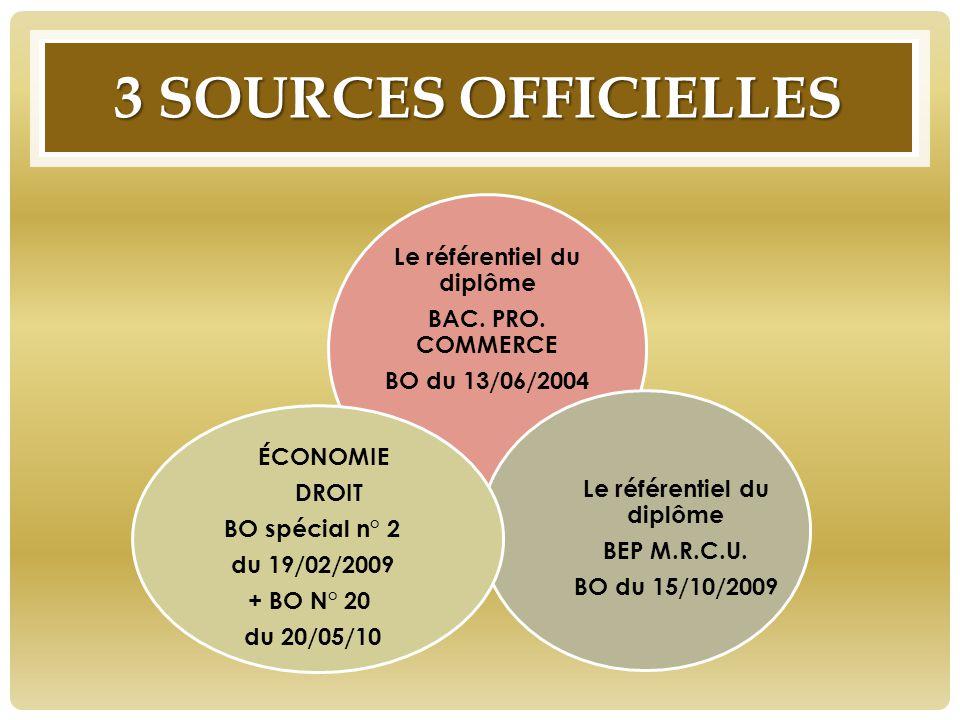 3 SOURCES OFFICIELLES Le référentiel du diplôme BAC. PRO. COMMERCE BO du 13/06/2004 Le référentiel du diplôme BEP M.R.C.U. BO du 15/10/2009 ÉCONOMIE D