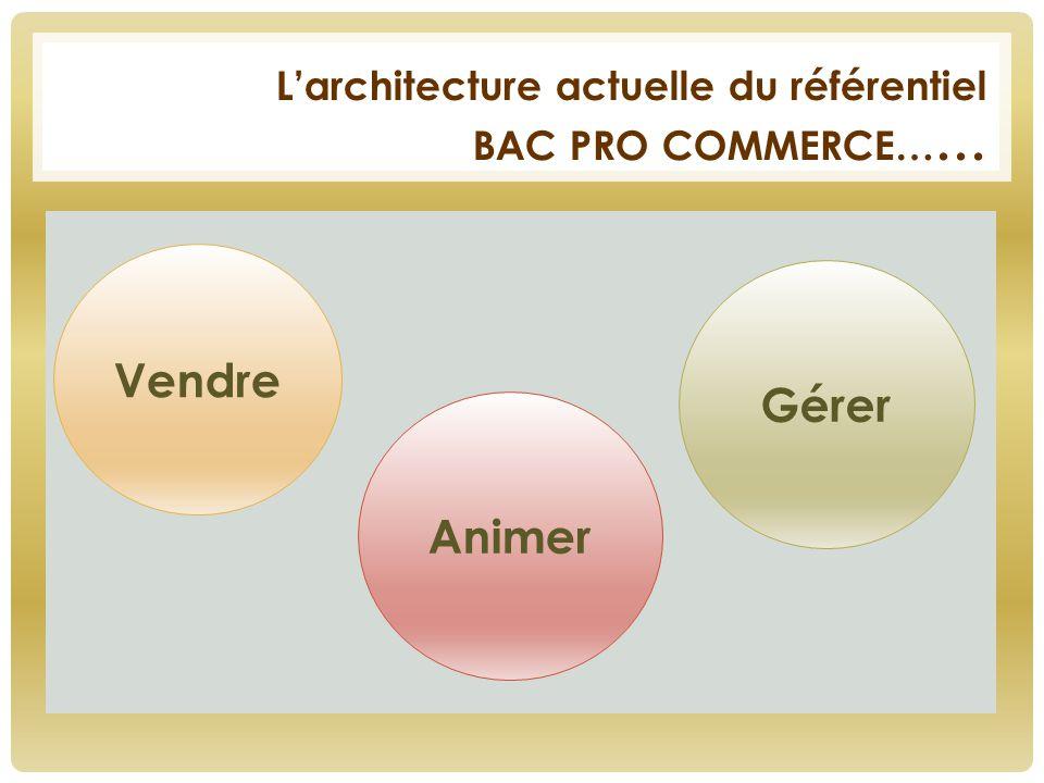 L'architecture actuelle du référentiel BAC PRO COMMERCE… … Vendre Animer Gérer