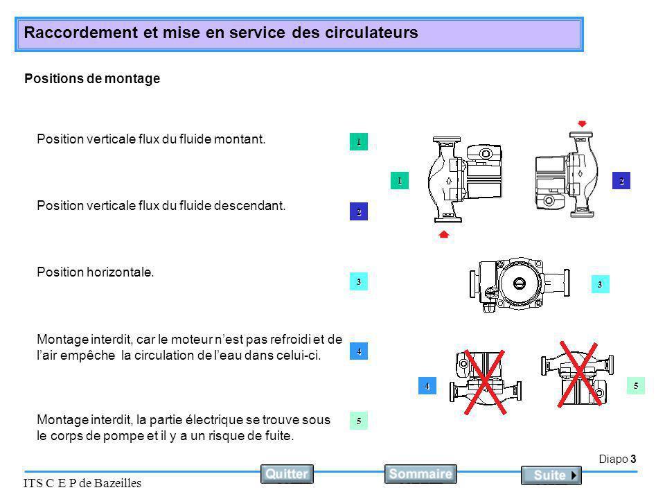Diapo 3 ITS C E P de Bazeilles Raccordement et mise en service des circulateurs Position verticale flux du fluide montant.