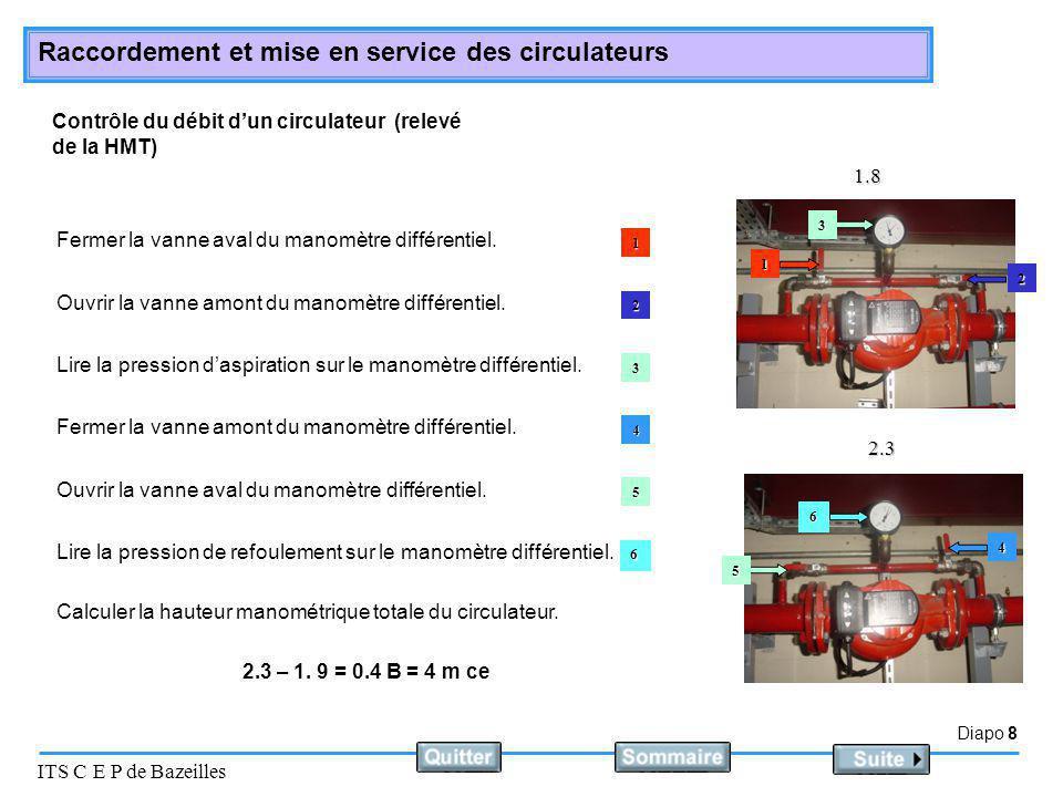 Diapo 8 ITS C E P de Bazeilles Raccordement et mise en service des circulateurs Fermer la vanne aval du manomètre différentiel.