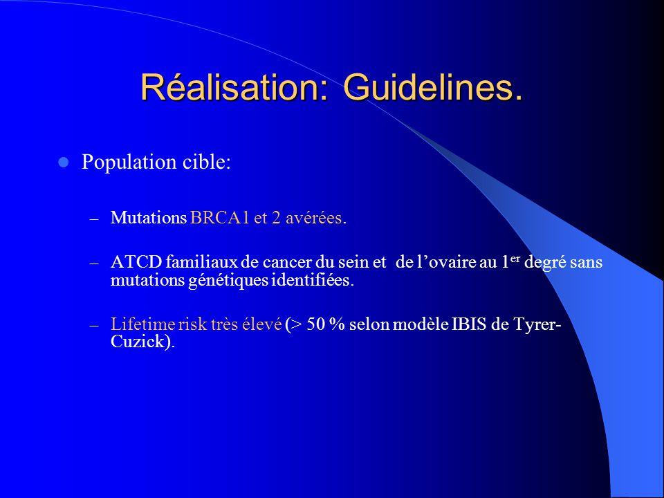 Réalisation: Guidelines. Population cible: – Mutations BRCA1 et 2 avérées. – ATCD familiaux de cancer du sein et de l'ovaire au 1 er degré sans mutati