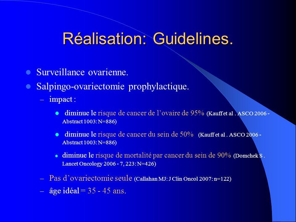 Réalisation: Guidelines. Surveillance ovarienne. Salpingo-ovariectomie prophylactique. – impact : diminue le risque de cancer de l'ovaire de 95% (Kauf