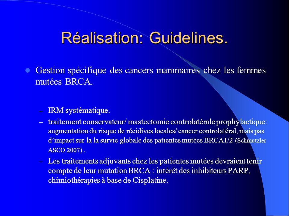 Réalisation: Guidelines. Gestion spécifique des cancers mammaires chez les femmes mutées BRCA. – IRM systématique. – traitement conservateur/ mastecto