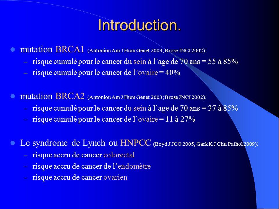 Introduction. mutation BRCA1 (Antoniou Am J Hum Genet 2003; Brose JNCI 2002) : – risque cumulé pour le cancer du sein à l'age de 70 ans = 55 à 85% – r