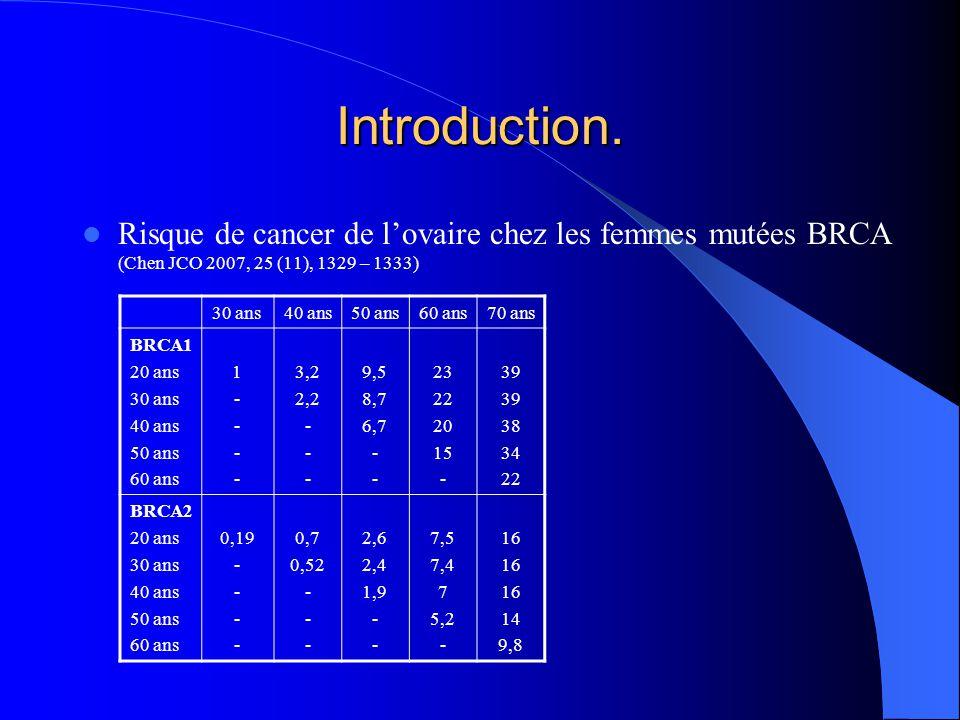 Introduction. Risque de cancer de l'ovaire chez les femmes mutées BRCA (Chen JCO 2007, 25 (11), 1329 – 1333) 30 ans40 ans50 ans60 ans70 ans BRCA1 20 a