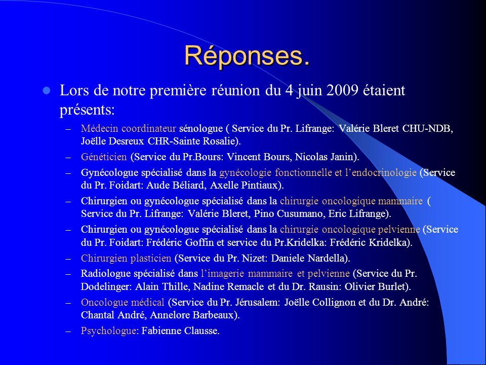 Réponses. Lors de notre première réunion du 4 juin 2009 étaient présents: – Médecin coordinateur sénologue ( Service du Pr. Lifrange: Valérie Bleret C