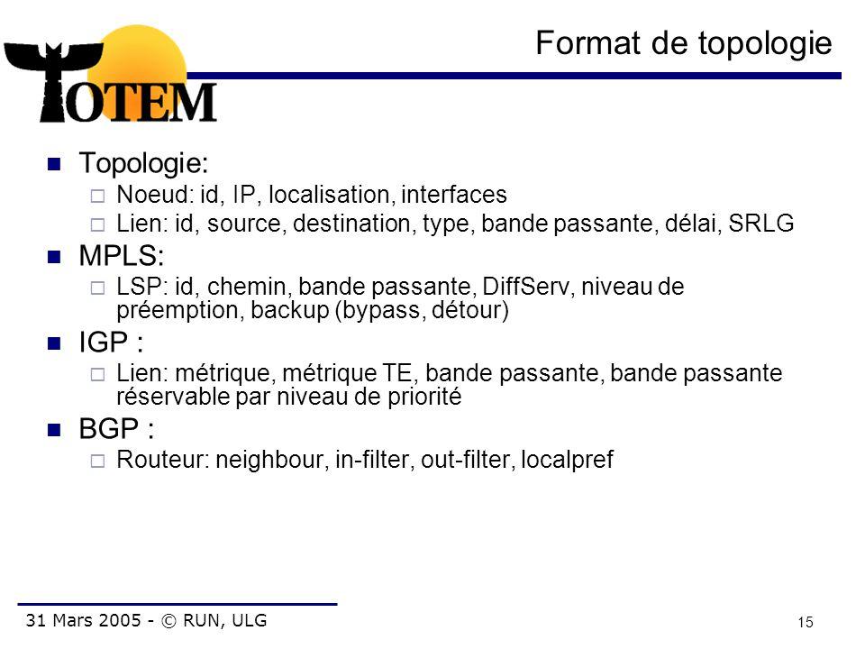 31 Mars 2005 - © RUN, ULG 15 Format de topologie Topologie:  Noeud: id, IP, localisation, interfaces  Lien: id, source, destination, type, bande pas