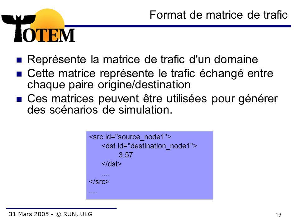 31 Mars 2005 - © RUN, ULG 16 Format de matrice de trafic Représente la matrice de trafic d'un domaine Cette matrice représente le trafic échangé entre