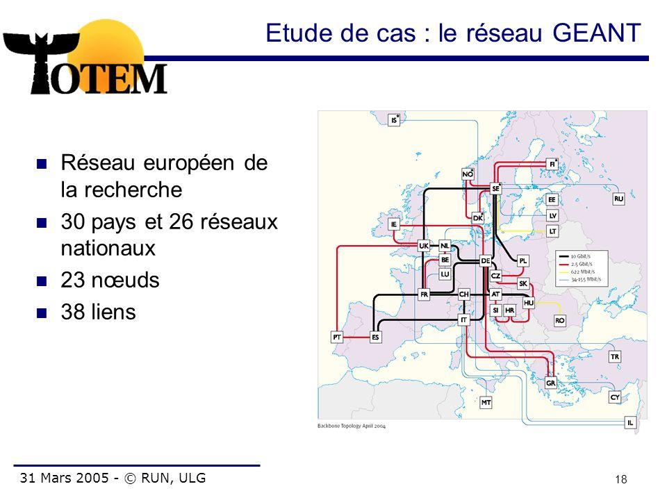 31 Mars 2005 - © RUN, ULG 18 Etude de cas : le réseau GEANT Réseau européen de la recherche 30 pays et 26 réseaux nationaux 23 nœuds 38 liens