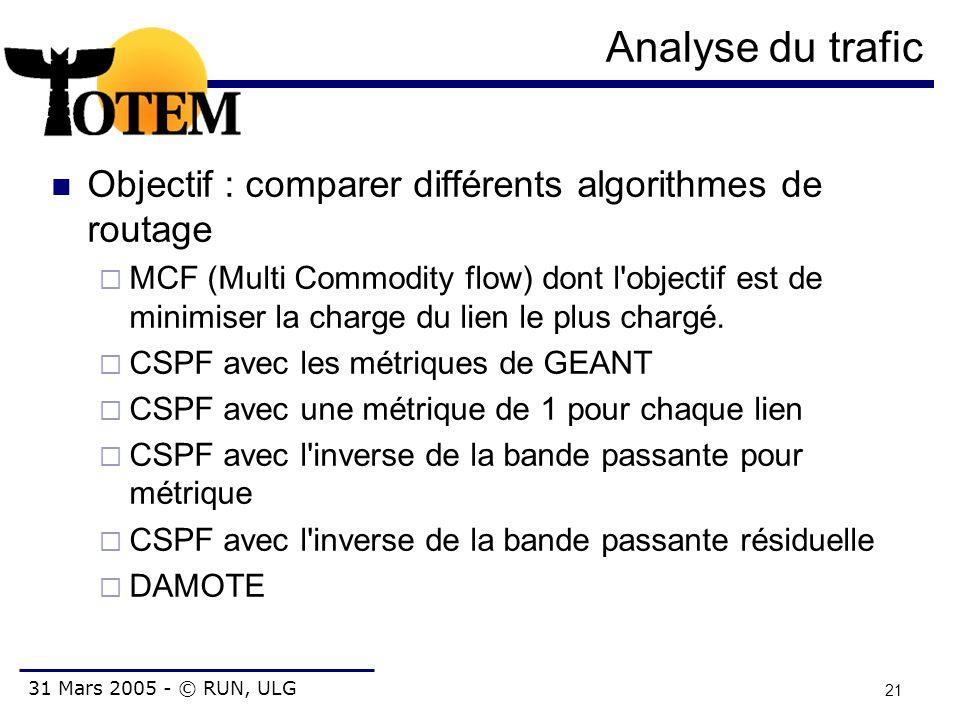 31 Mars 2005 - © RUN, ULG 21 Analyse du trafic Objectif : comparer différents algorithmes de routage  MCF (Multi Commodity flow) dont l'objectif est