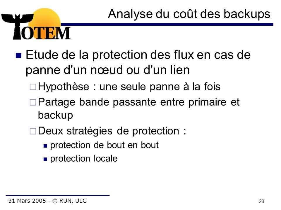31 Mars 2005 - © RUN, ULG 23 Analyse du coût des backups Etude de la protection des flux en cas de panne d'un nœud ou d'un lien  Hypothèse : une seul