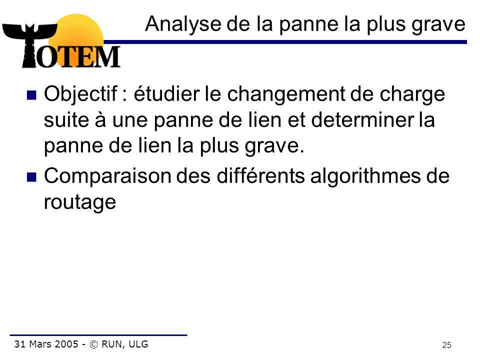 31 Mars 2005 - © RUN, ULG 25 Analyse de la panne la plus grave Objectif : étudier le changement de charge suite à une panne de lien et determiner la p