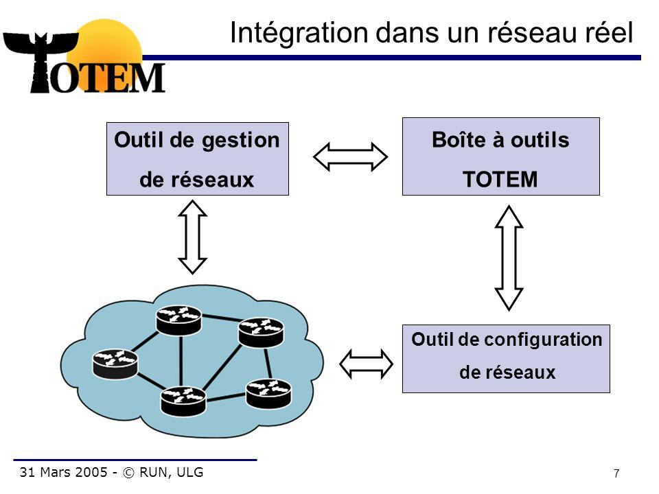 31 Mars 2005 - © RUN, ULG 7 Boîte à outils TOTEM Outil de configuration de réseaux Outil de gestion de réseaux Intégration dans un réseau réel