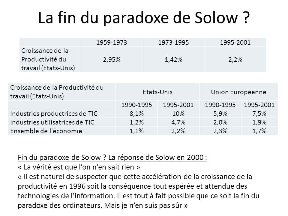 La fin du paradoxe de Solow .