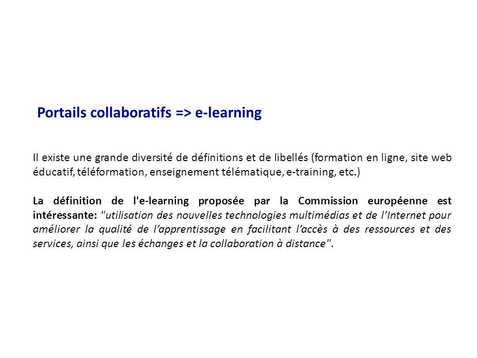 Il existe une grande diversité de définitions et de libellés (formation en ligne, site web éducatif, téléformation, enseignement télématique, e-traini