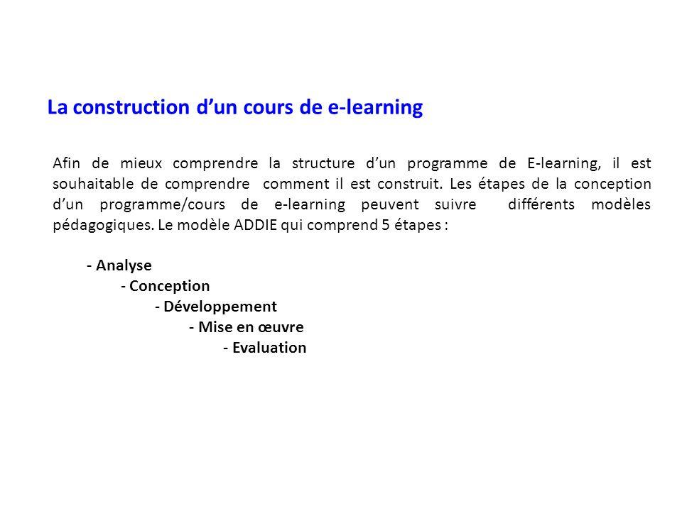 La construction d'un cours de e-learning Afin de mieux comprendre la structure d'un programme de E-learning, il est souhaitable de comprendre comment