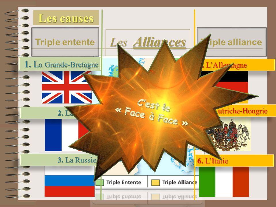 Les causes 1. L a Grande-Bretagne 2. La France 3. La Russie 6. L'Italie 4. L'Allemagne 5. L'Autriche-Hongrie Triple ententeTriple alliance Les Allianc