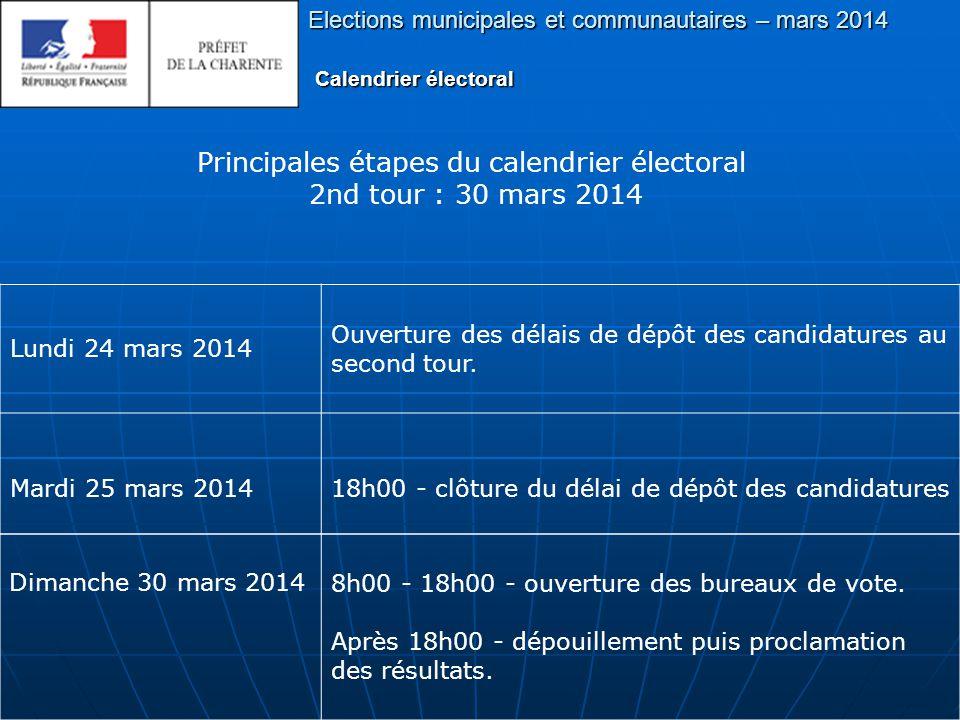 Principales étapes du calendrier électoral 2nd tour : 30 mars 2014 Elections municipales et communautaires – mars 2014 Calendrier électoral Lundi 24 mars 2014 Ouverture des délais de dépôt des candidatures au second tour.