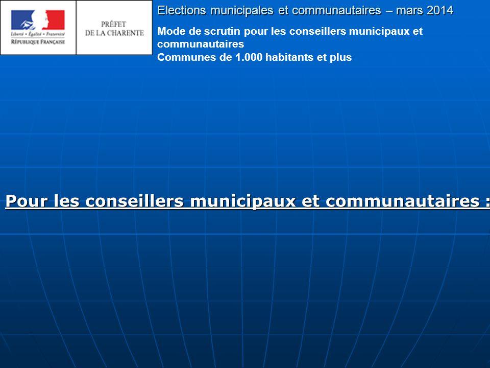 Elections municipales et communautaires – mars 2014 Mode de scrutin pour les conseillers municipaux et communautaires Communes de 1.000 habitants et plus Pour les conseillers municipaux et communautaires :