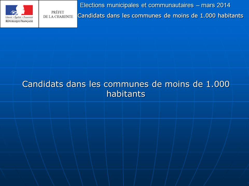 Elections municipales et communautaires – mars 2014 Candidats dans les communes de moins de 1.000 habitants
