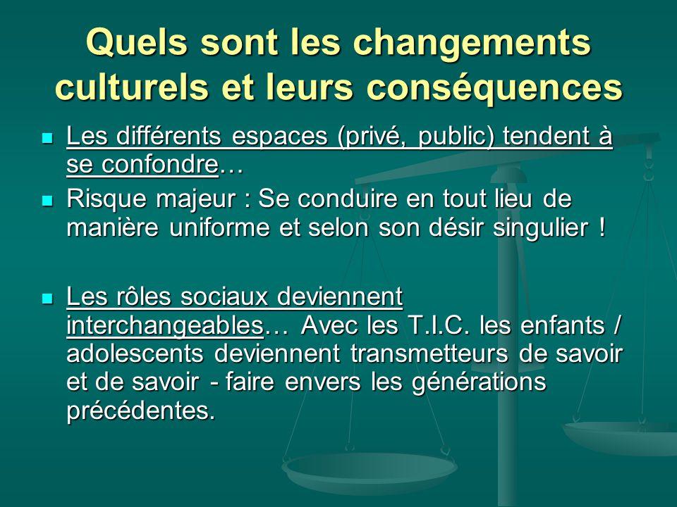 Quels sont les changements culturels et leurs conséquences Les différents espaces (privé, public) tendent à se confondre… Les différents espaces (priv