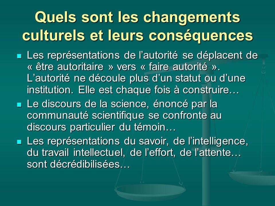 Quels sont les changements culturels et leurs conséquences La pensée sensori - motrice est hyper stimulée (le pouce, l'oeil et la souris)… La pensée sensori - motrice est hyper stimulée (le pouce, l'oeil et la souris)… Le fonctionnement pulsionnel et le principe de plaisir sont valorisés au détriment du principe de réalité… Risque majeur : Développer la pensée magique : « il suffit de désirer pour obtenir »… Le fonctionnement pulsionnel et le principe de plaisir sont valorisés au détriment du principe de réalité… Risque majeur : Développer la pensée magique : « il suffit de désirer pour obtenir »… La personnalité, à travers l'identité sociale, se construit sur l'usage des produits technologiques.