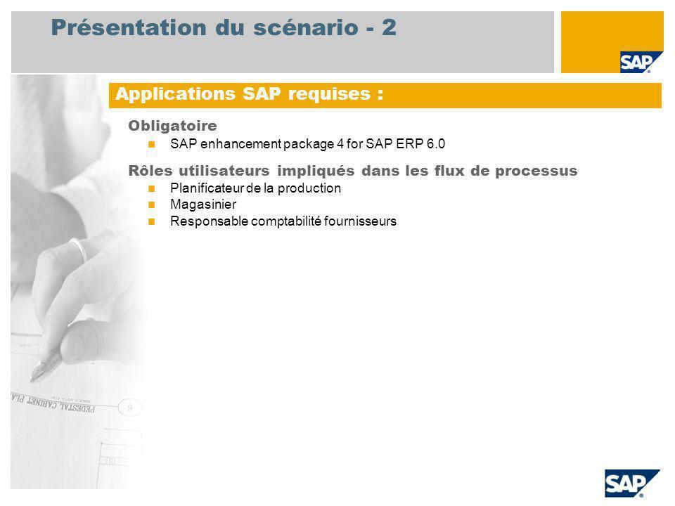 Présentation du scénario - 2 Obligatoire SAP enhancement package 4 for SAP ERP 6.0 Rôles utilisateurs impliqués dans les flux de processus Planificate