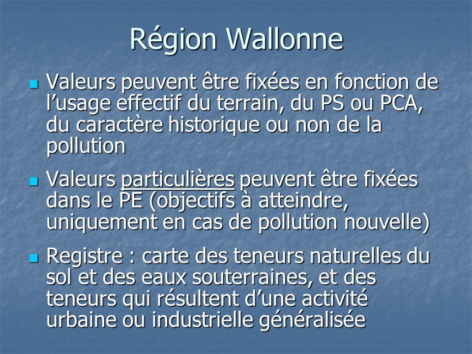 Région Wallonne Valeurs peuvent être fixées en fonction de l'usage effectif du terrain, du PS ou PCA, du caractère historique ou non de la pollution V