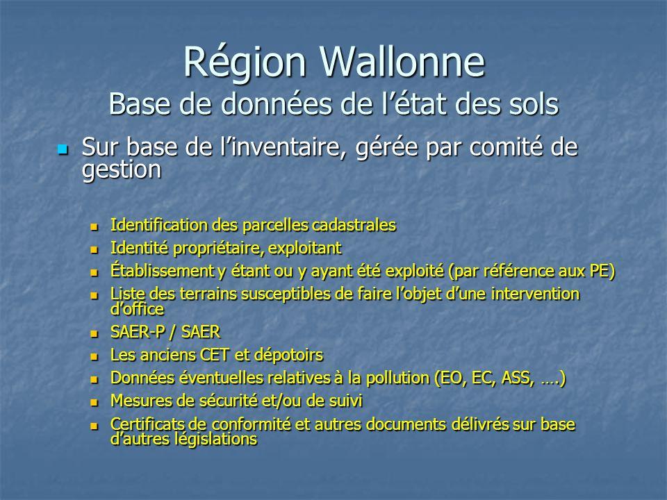 Région Wallonne Base de données de l'état des sols Sur base de l'inventaire, gérée par comité de gestion Sur base de l'inventaire, gérée par comité de