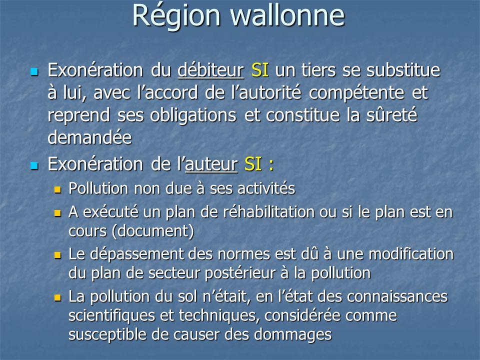 Région wallonne Exonération du débiteur SI un tiers se substitue à lui, avec l'accord de l'autorité compétente et reprend ses obligations et constitue