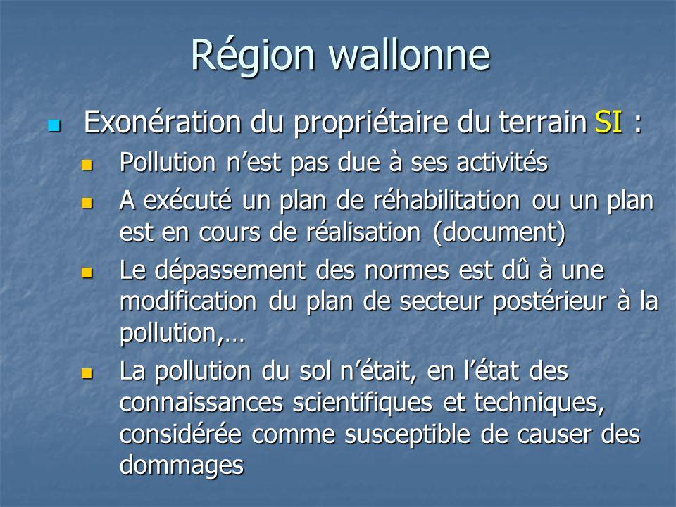 Région wallonne Exonération du propriétaire du terrain SI : Exonération du propriétaire du terrain SI : Pollution n'est pas due à ses activités Pollut