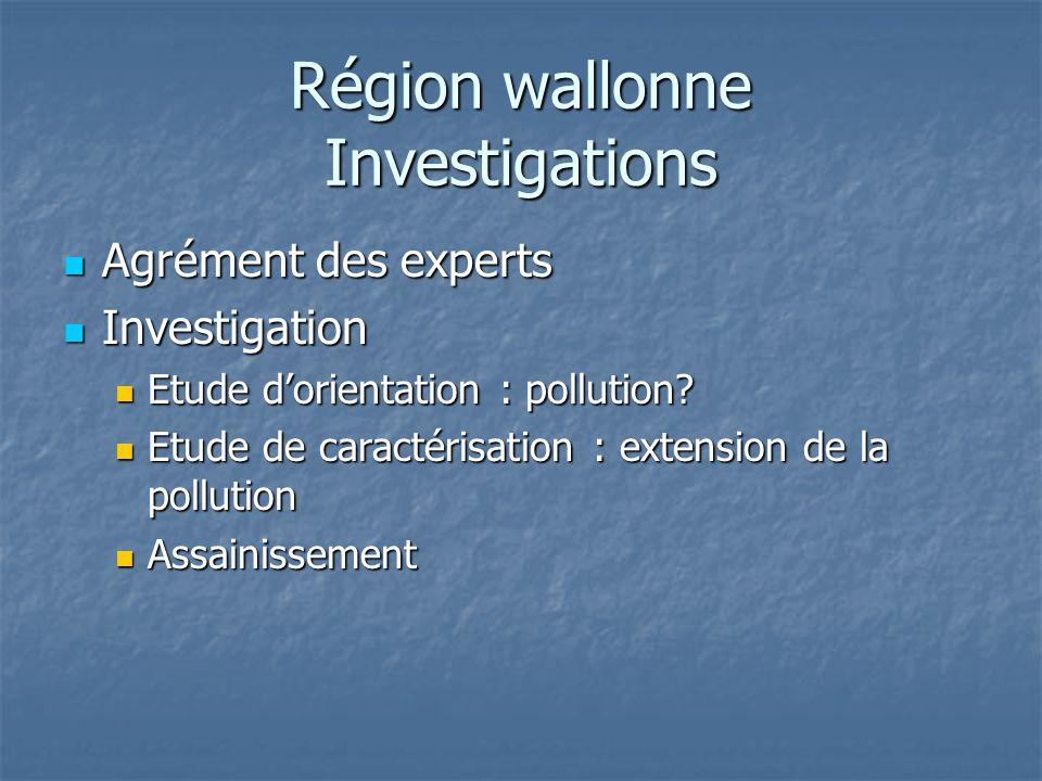 Région wallonne Investigations Agrément des experts Agrément des experts Investigation Investigation Etude d'orientation : pollution? Etude d'orientat