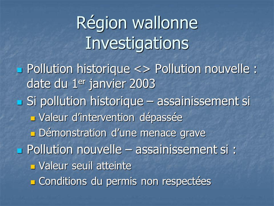 Région wallonne Investigations Pollution historique <> Pollution nouvelle : date du 1 er janvier 2003 Pollution historique <> Pollution nouvelle : dat