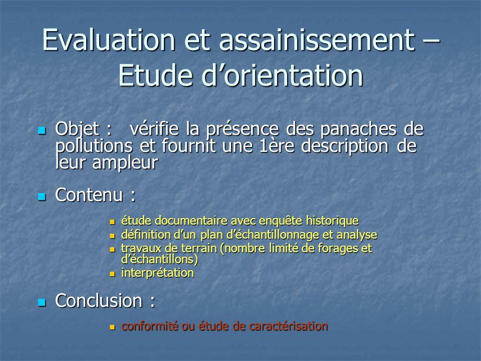 Evaluation et assainissement – Etude d'orientation Objet : vérifie la présence des panaches de pollutions et fournit une 1ère description de leur ampl