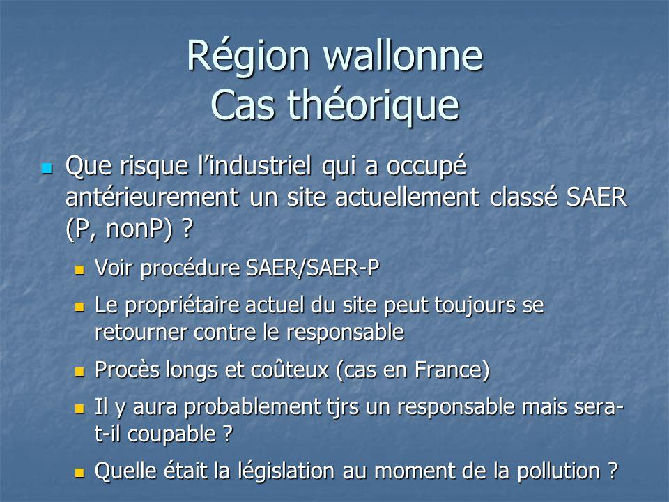 Région wallonne Cas théorique Que risque l'industriel qui a occupé antérieurement un site actuellement classé SAER (P, nonP) ? Que risque l'industriel