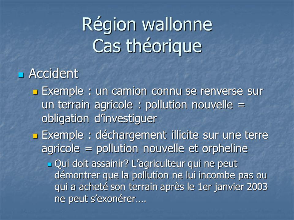 Région wallonne Cas théorique Accident Accident Exemple : un camion connu se renverse sur un terrain agricole : pollution nouvelle = obligation d'inve