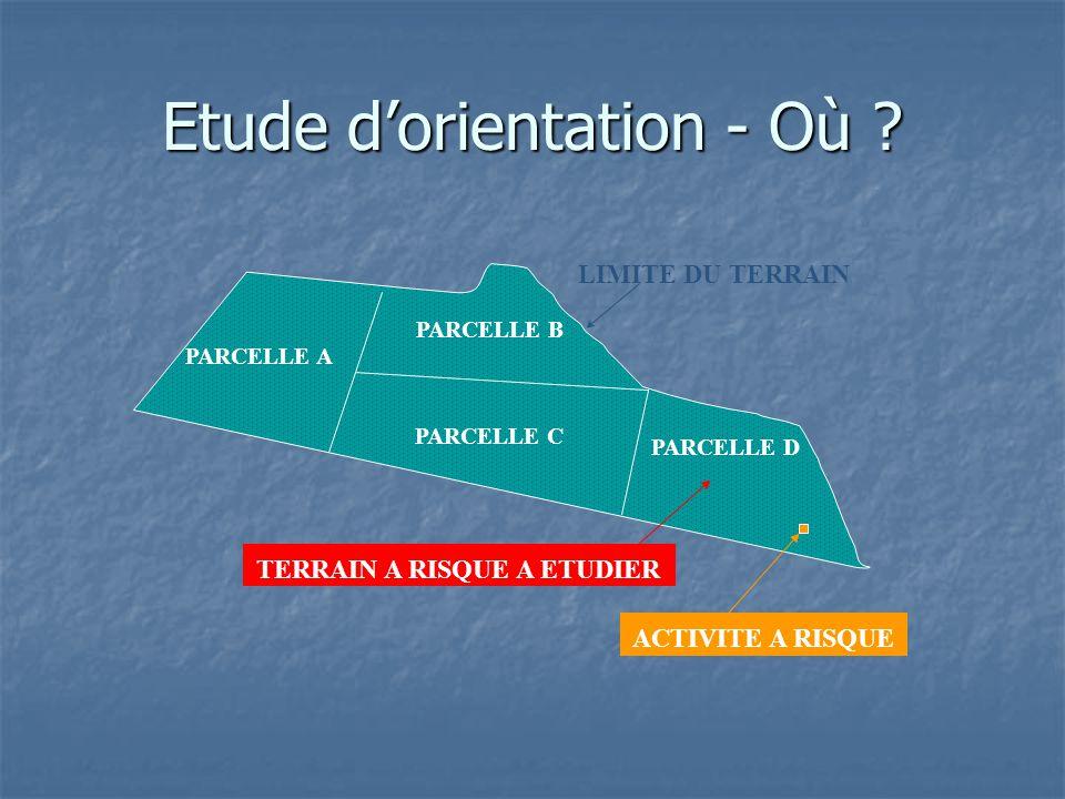 Etude d'orientation - Où ? PARCELLE A PARCELLE B PARCELLE C PARCELLE D ACTIVITE A RISQUE LIMITE DU TERRAIN TERRAIN A RISQUE A ETUDIER