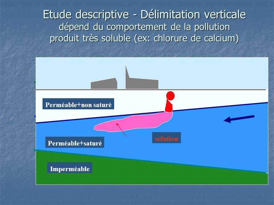 Etude descriptive - Délimitation verticale dépend du comportement de la pollution produit très soluble (ex: chlorure de calcium) Imperméable Perméable