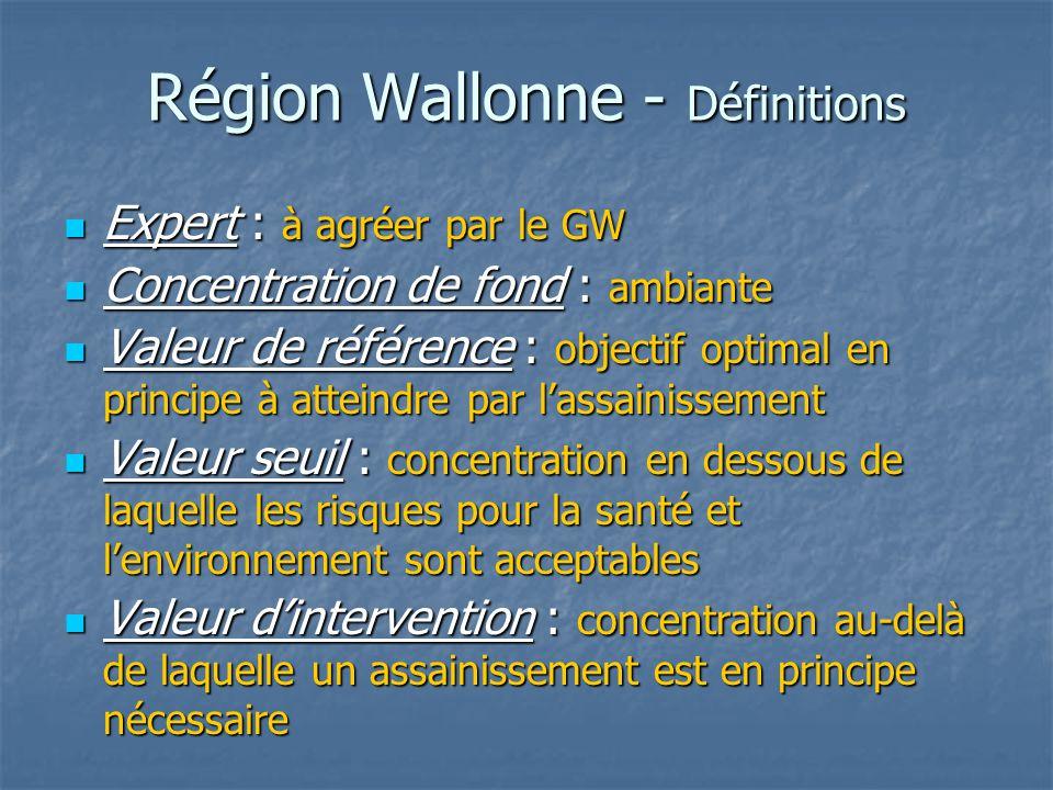 Région wallonne Investigations Agrément des experts Agrément des experts Investigation Investigation Etude d'orientation : pollution.