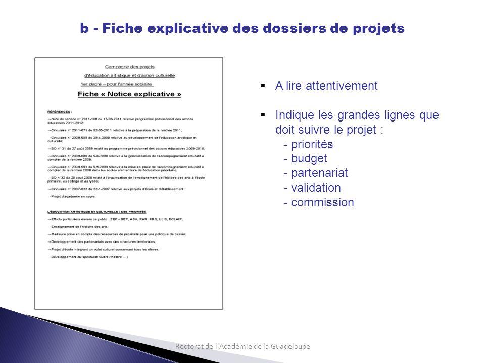 Rectorat de l Académie de la Guadeloupe b - Fiche explicative des dossiers de projets  A lire attentivement  Indique les grandes lignes que doit suivre le projet : - priorités - budget - partenariat - validation - commission