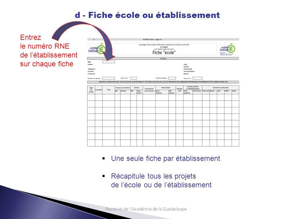 Rectorat de l Académie de la Guadeloupe d - Fiche école ou établissement  Une seule fiche par établissement  Récapitule tous les projets de l'école ou de l'établissement Entrez le numéro RNE de l'établissement sur chaque fiche
