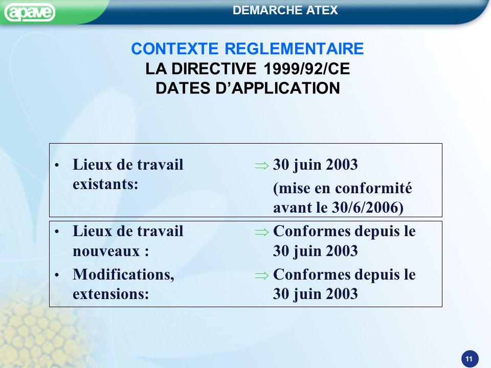 DEMARCHE ATEX 11 CONTEXTE REGLEMENTAIRE LA DIRECTIVE 1999/92/CE DATES D'APPLICATION Lieux de travail existants: Lieux de travail nouveaux : Modificati