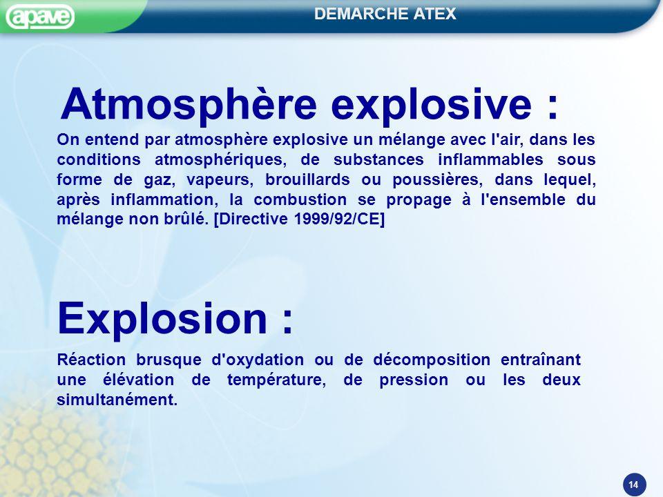 DEMARCHE ATEX 14 Explosion : Réaction brusque d'oxydation ou de décomposition entraînant une élévation de température, de pression ou les deux simulta