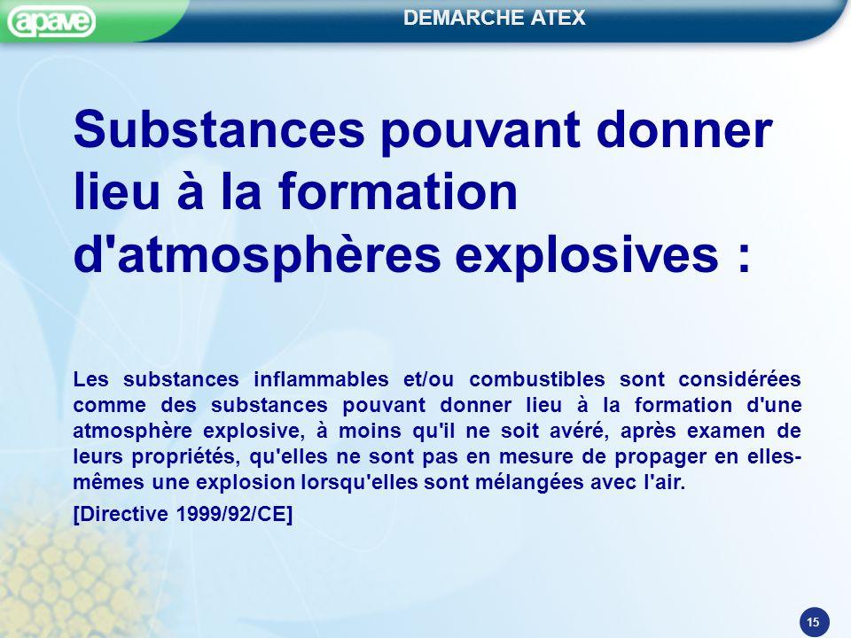 DEMARCHE ATEX 15 Substances pouvant donner lieu à la formation d'atmosphères explosives : Les substances inflammables et/ou combustibles sont considér