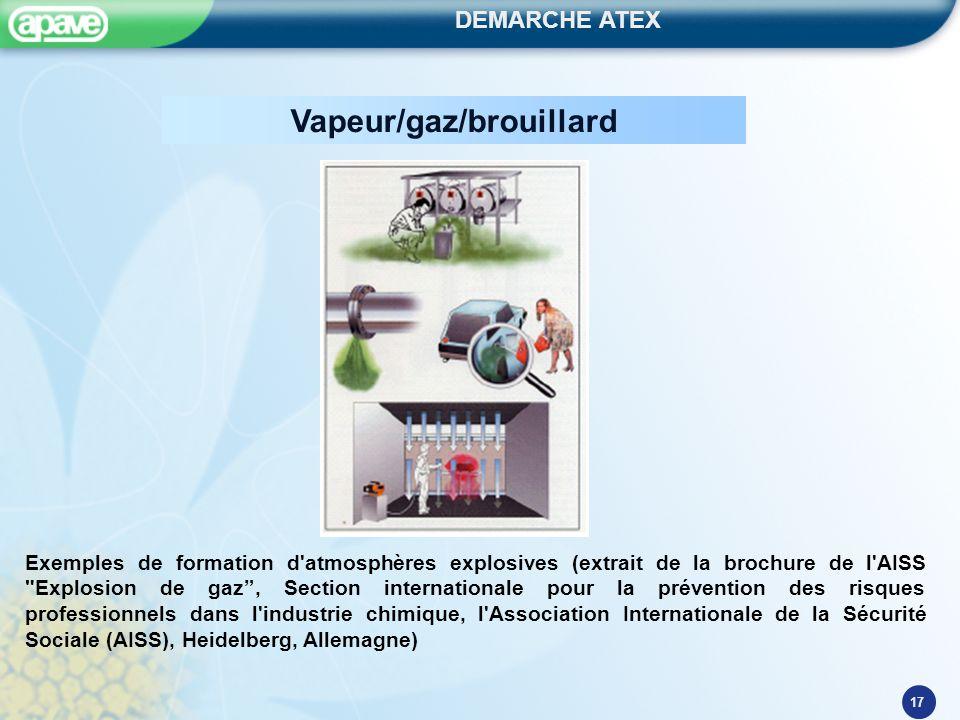 DEMARCHE ATEX 17 Exemples de formation d'atmosphères explosives (extrait de la brochure de l'AISS